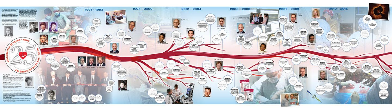 25-year-timeline-sm